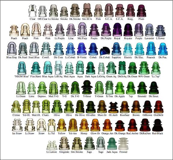 Is it finally time to tackle bottle colors peachridge glass for Purple wine bottles for sale